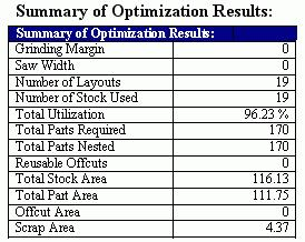Glass Optimizer - PLUS 2D Glass : Result Summary